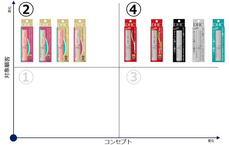 パッケージやプロダクトのデザイン提案